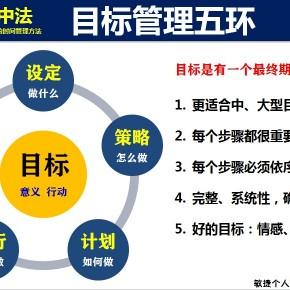 目标管理五环